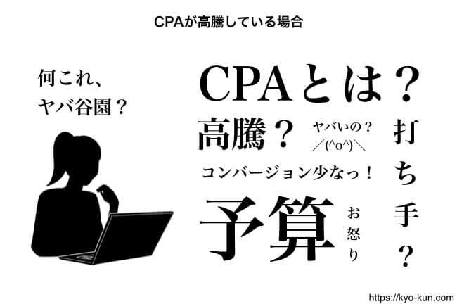 CPAが高騰してヤバ谷園